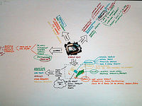 Photo Of The Designers Toolkit By For Inspiration Only On Flickr.com Used With Gratitude Under A Creative Commons License Click Photo For Terms1